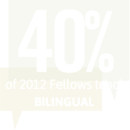 Fort Worth Teaching Fellows graphic - 40 percent of 2012 Fellows teach bilingual education